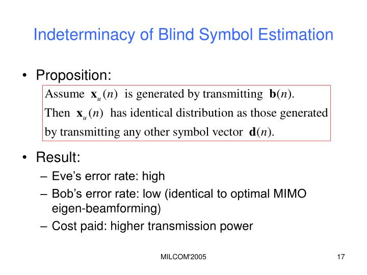 Indeterminacy of Blind Symbol Estimation