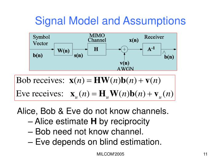 Signal Model and Assumptions