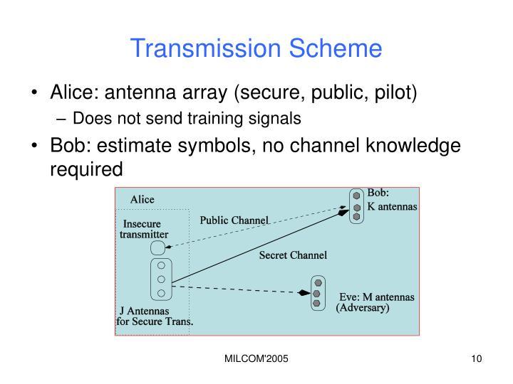 Transmission Scheme