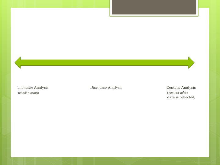 Thematic Analysis                                Discourse Analysis                                          Content Analysis