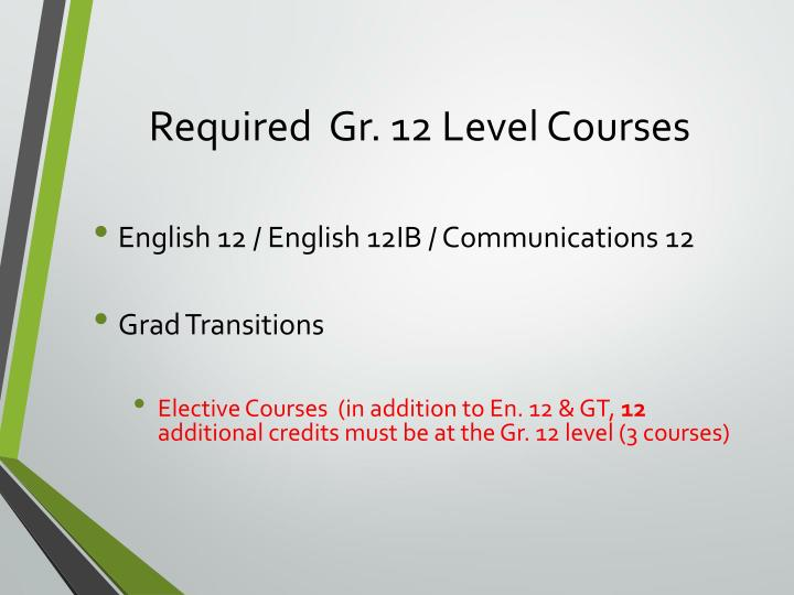 Required  Gr. 12 Level Courses