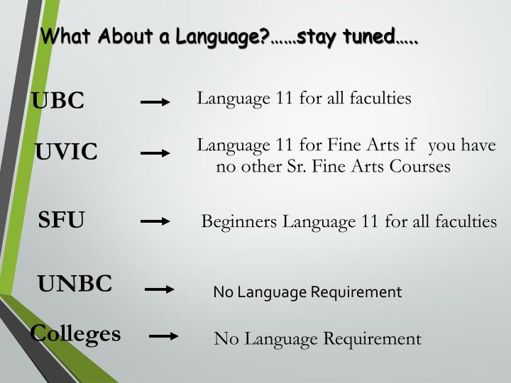 What About a Language?……stay tuned…..