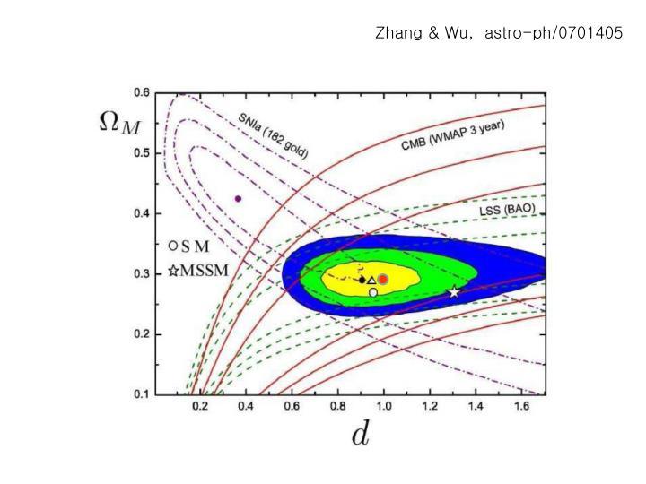 Zhang & Wu,  astro-ph/0701405