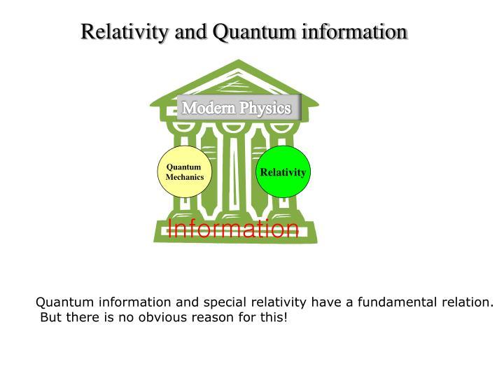 Relativity and Quantum information