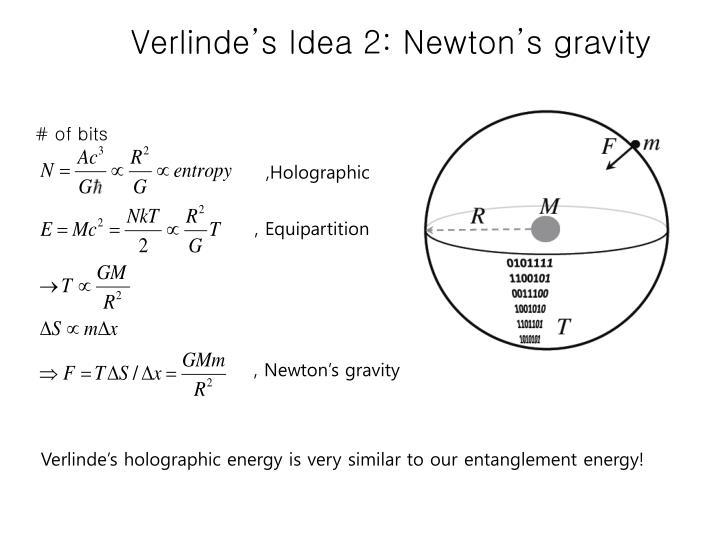 Verlinde's Idea 2: Newton's gravity