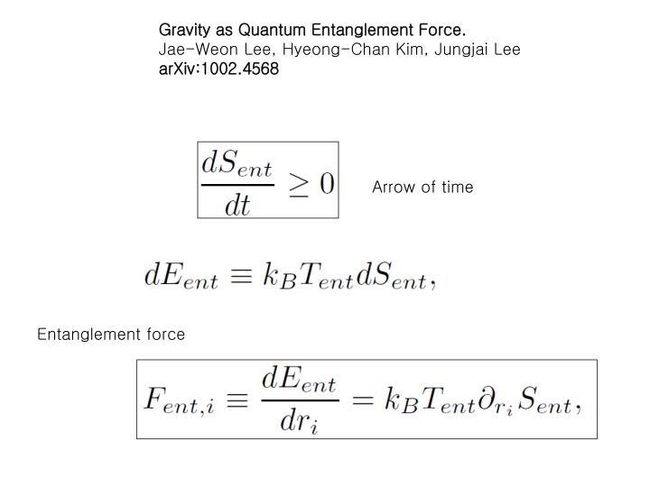 Gravity as Quantum Entanglement Force.