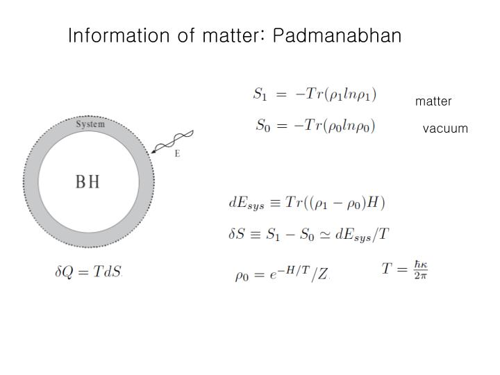 Information of matter: Padmanabhan
