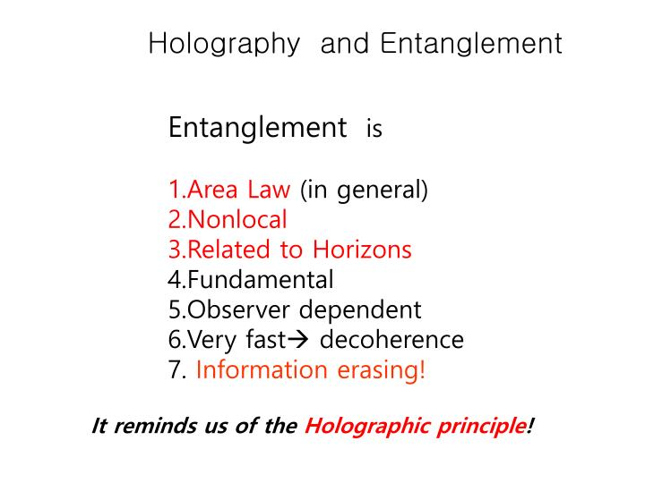 Holography  and Entanglement