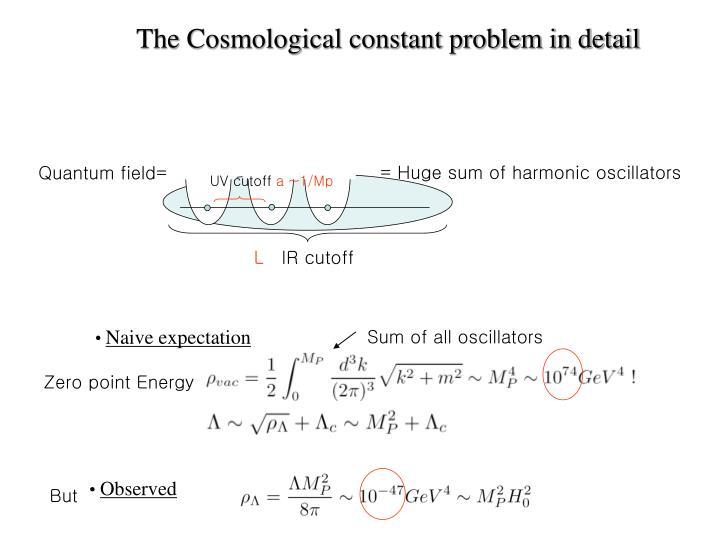 Sum of all oscillators