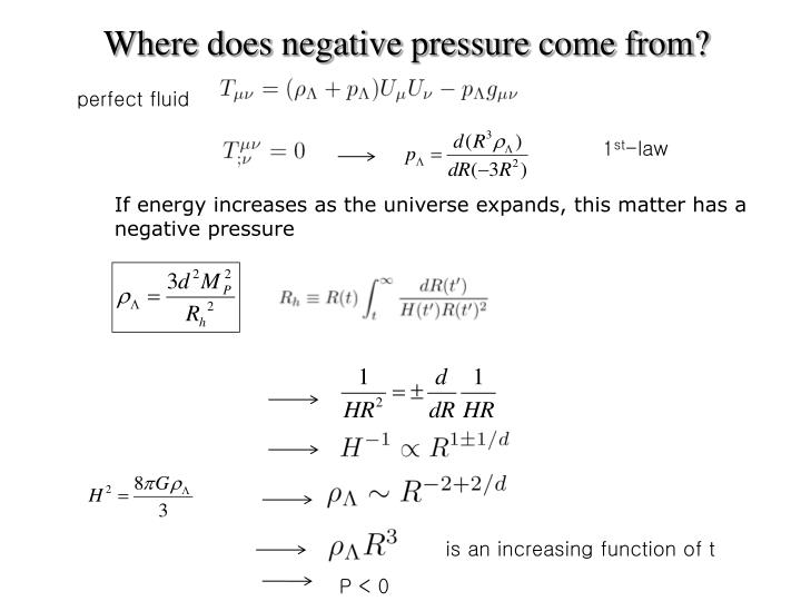 Where does negative pressure come from?