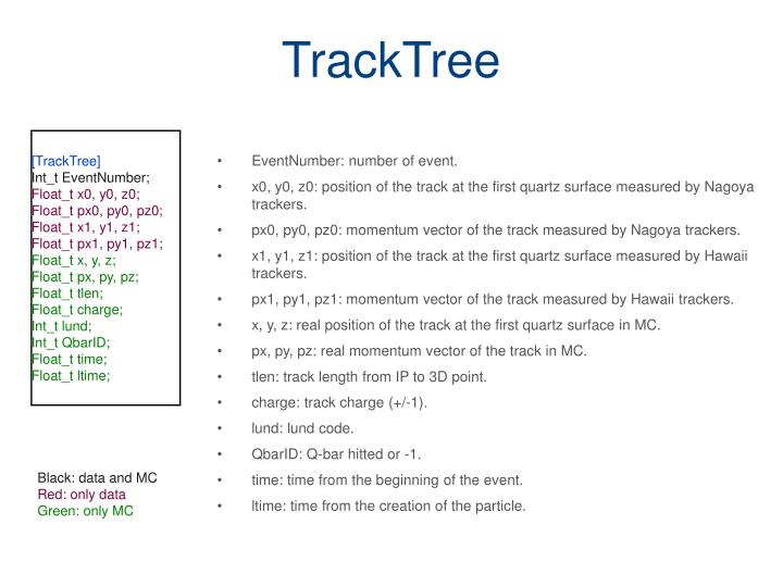 TrackTree