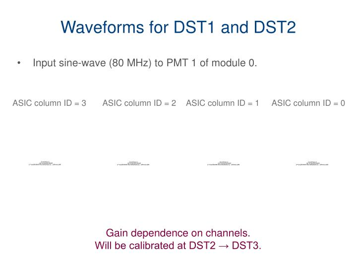 Waveforms for DST1 and DST2