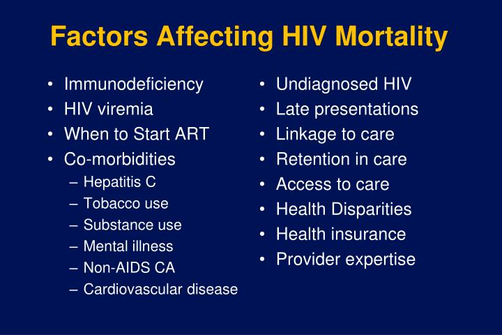 Factors Affecting HIV Mortality