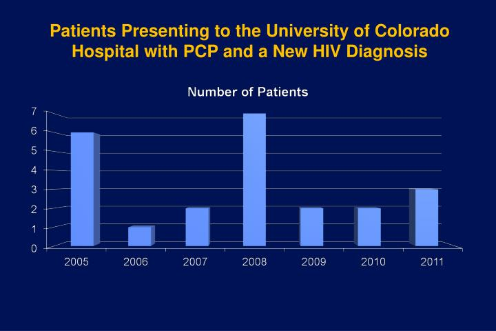 Patients Presenting to the University of Colorado Hospital with PCP and a New HIV Diagnosis