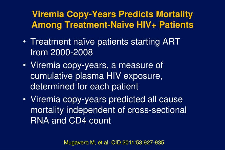 Viremia Copy-Years Predicts Mortality Among Treatment-Naïve HIV+ Patients