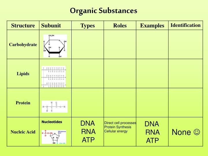Organic Substances