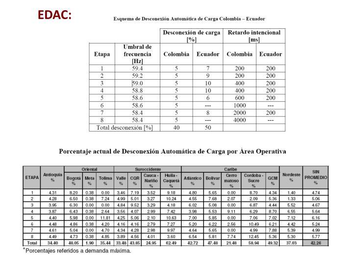 EDAC: