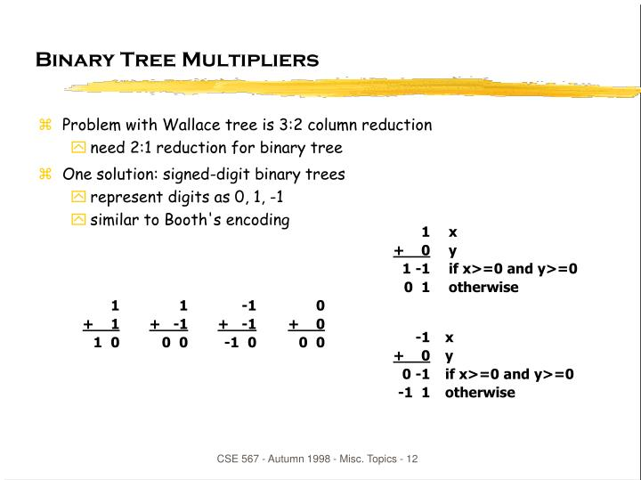 Binary Tree Multipliers