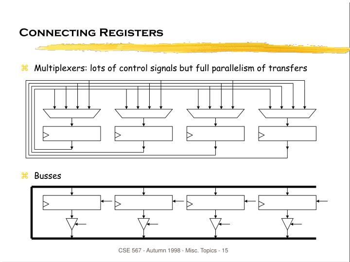 Connecting Registers