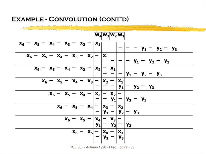 Example - Convolution (cont'd)