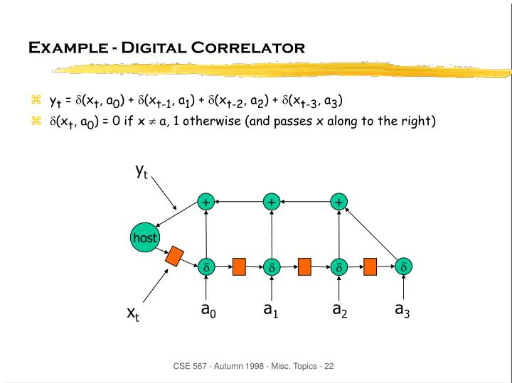 Example - Digital Correlator