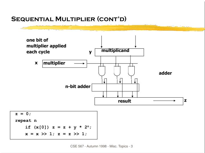 Sequential multiplier cont d