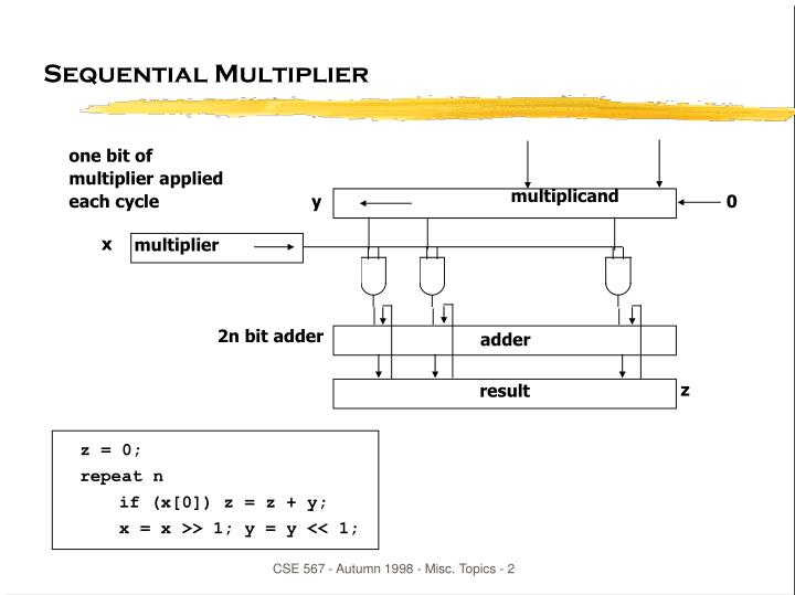 Sequential multiplier