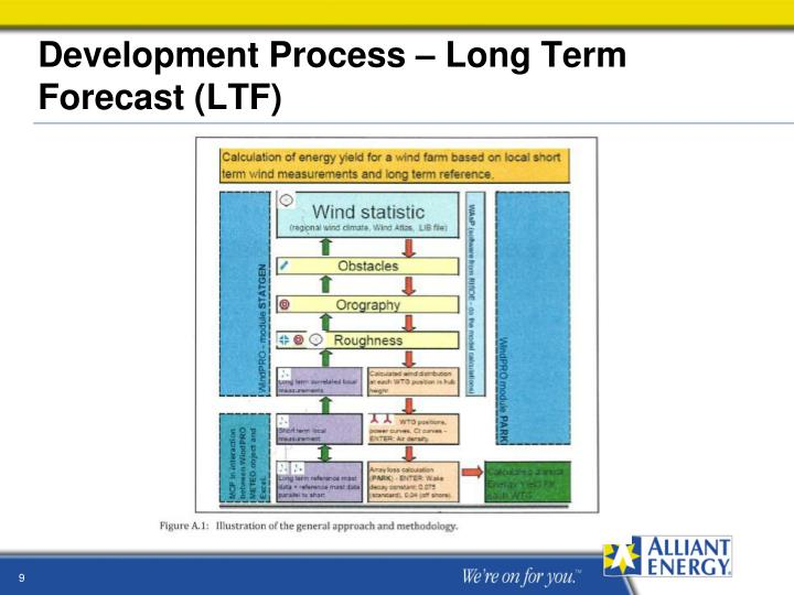 Development Process – Long Term Forecast (LTF)