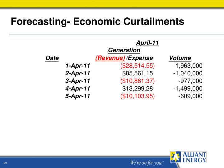 Forecasting- Economic Curtailments