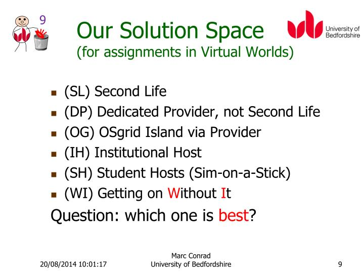 Our Solution Space