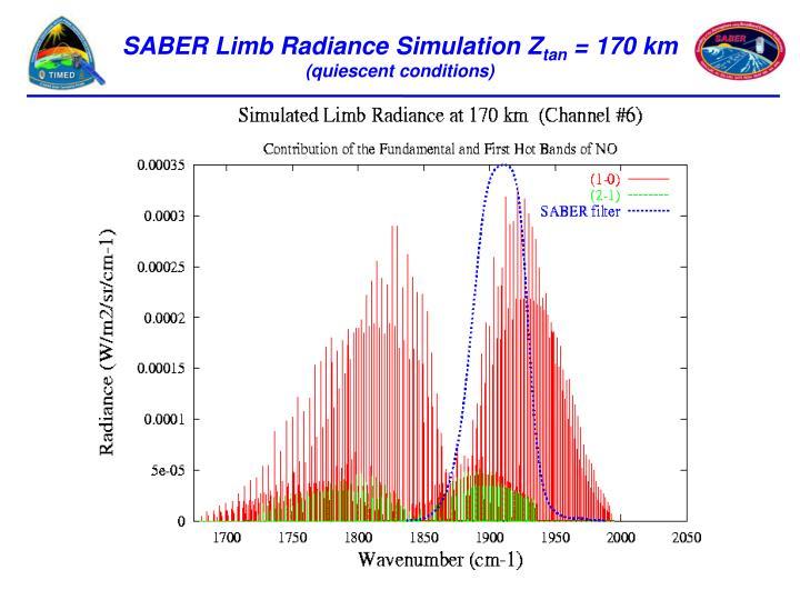 SABER Limb Radiance Simulation Z