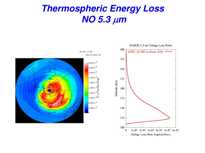 Thermospheric Energy Loss