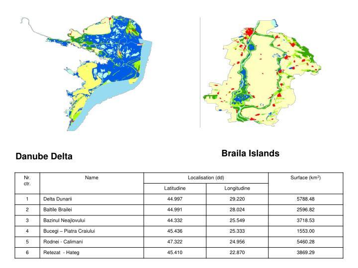 Braila Islands