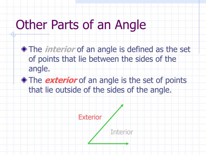 Other Parts of an Angle