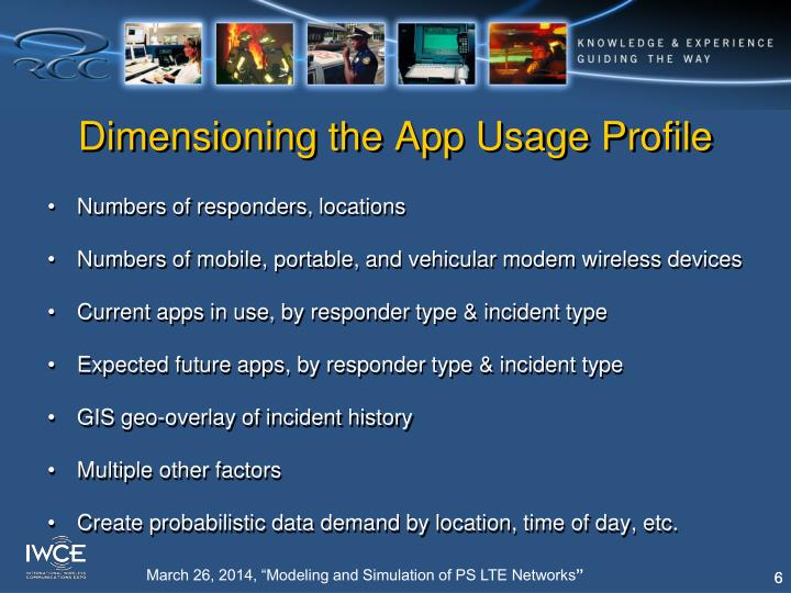 Dimensioning the App Usage Profile