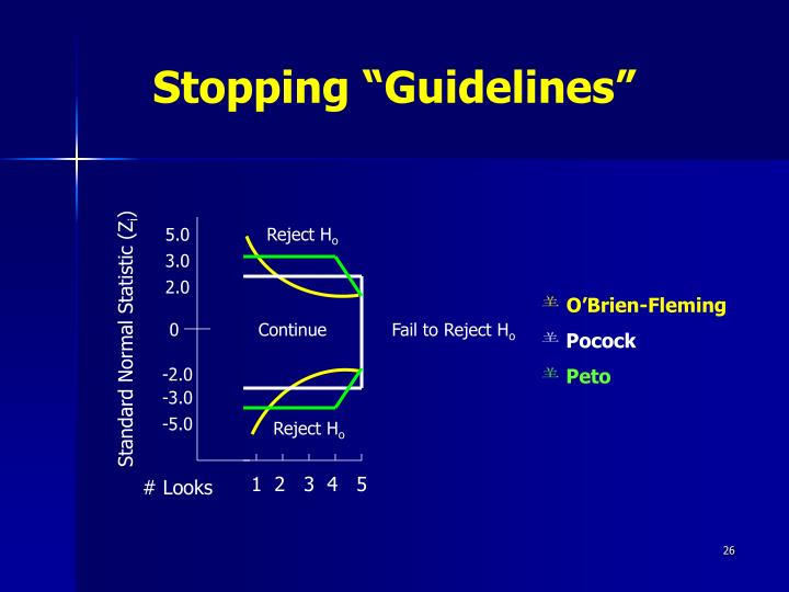 "Stopping ""Guidelines"""