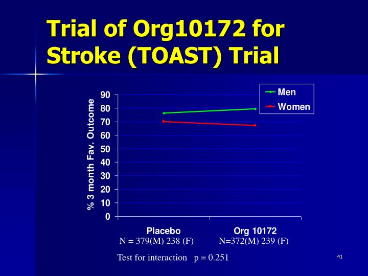 Trial of Org10172 for Stroke (TOAST) Trial