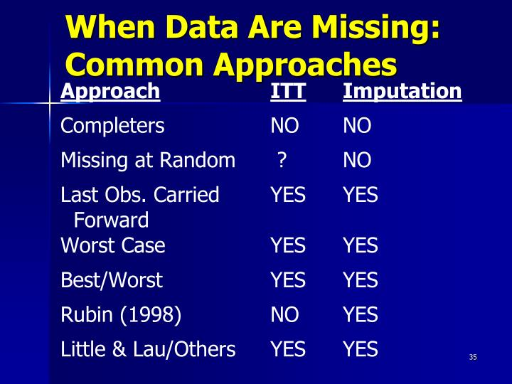 When Data Are Missing: