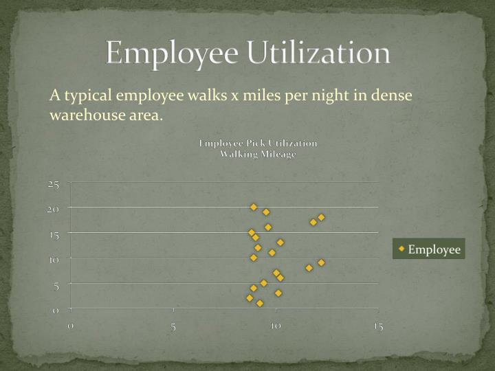 Employee Utilization
