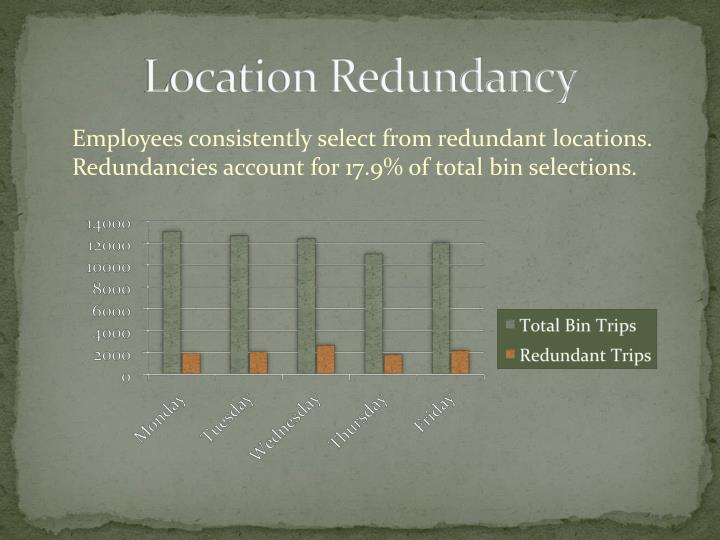 Location Redundancy