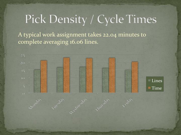 Pick Density / Cycle Times