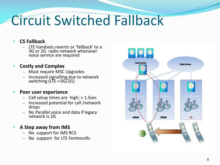 Circuit Switched Fallback