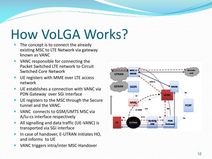 How VoLGA Works?
