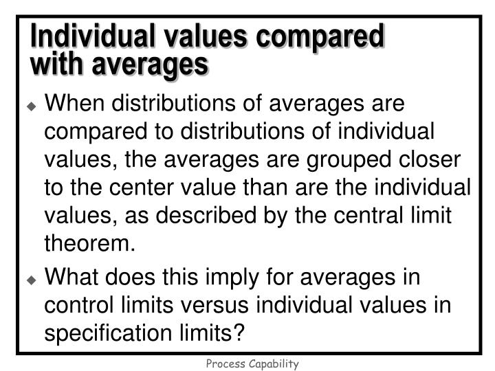 Individual values compared with averages