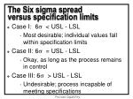 the six sigma spread versus specification limits