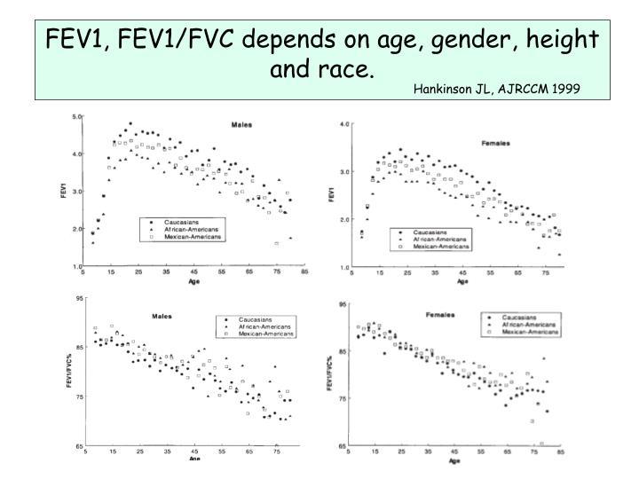 FEV1, FEV1/FVC depends on age, gender, height and race.