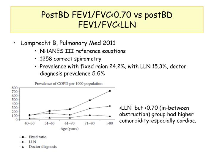 PostBD FEV1/FVC<0.70 vs postBD FEV1/FVC<LLN