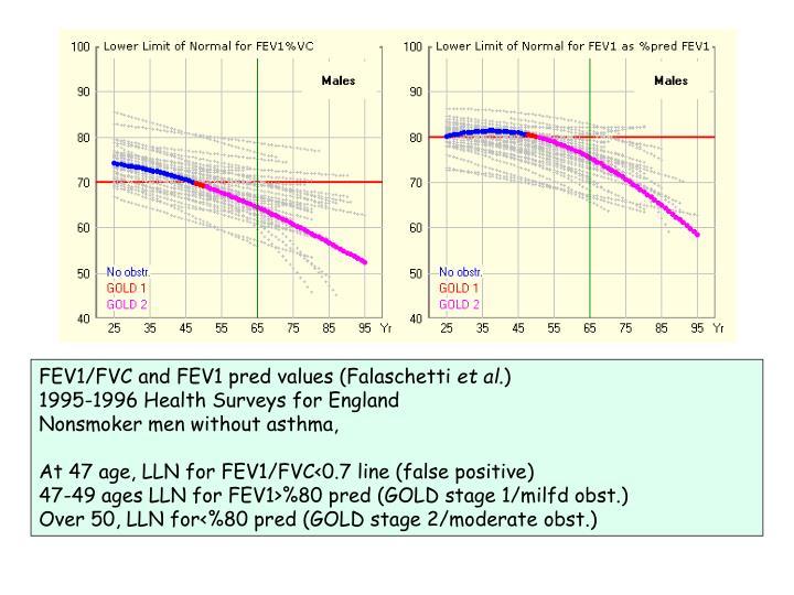 FEV1/FVC and FEV1 pred values (Falaschetti