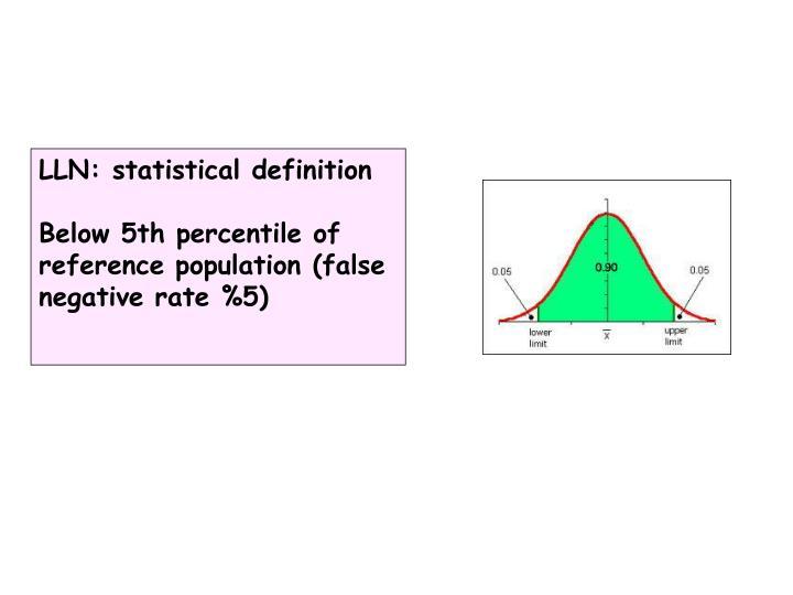 LLN: statistical definition