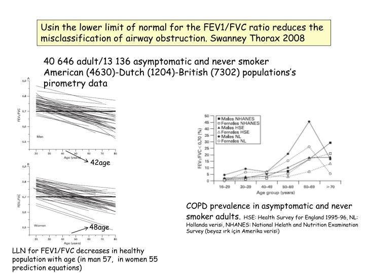 Usin the lower limit of normal for the FEV1/FVC ratio reduces the misclassification of airway obstruction. Swanney Thorax 2008
